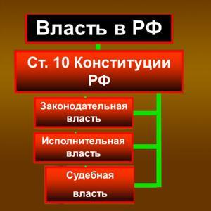 Органы власти Усть-Кишерти