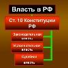 Органы власти в Усть-Кишерти